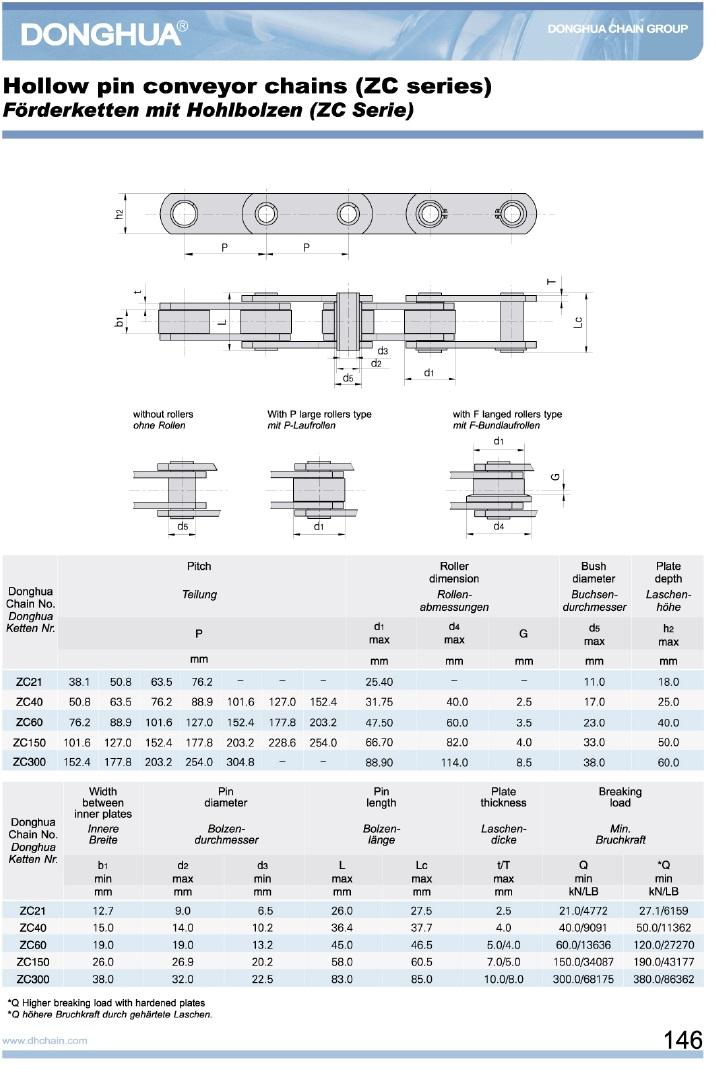 Dopravníkové reťaze s dutými čapmi séria ZC - rozmery