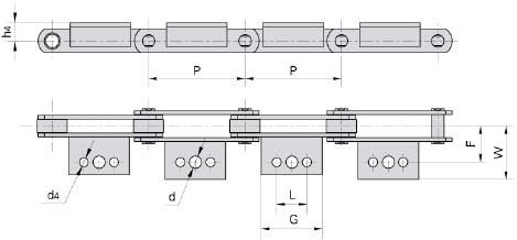 Dopravníkové reťaze s unášačom séria Z