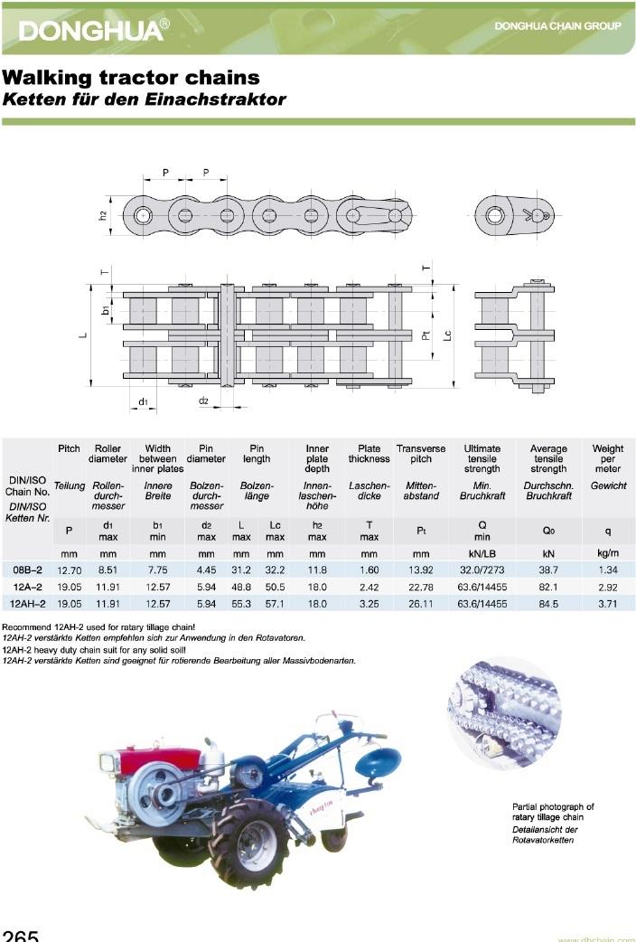 Reťaze pre malotraktory - rozmery