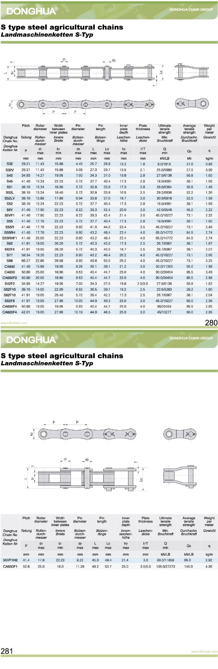 Poľnohospodárske reťaze typ S - rozmery