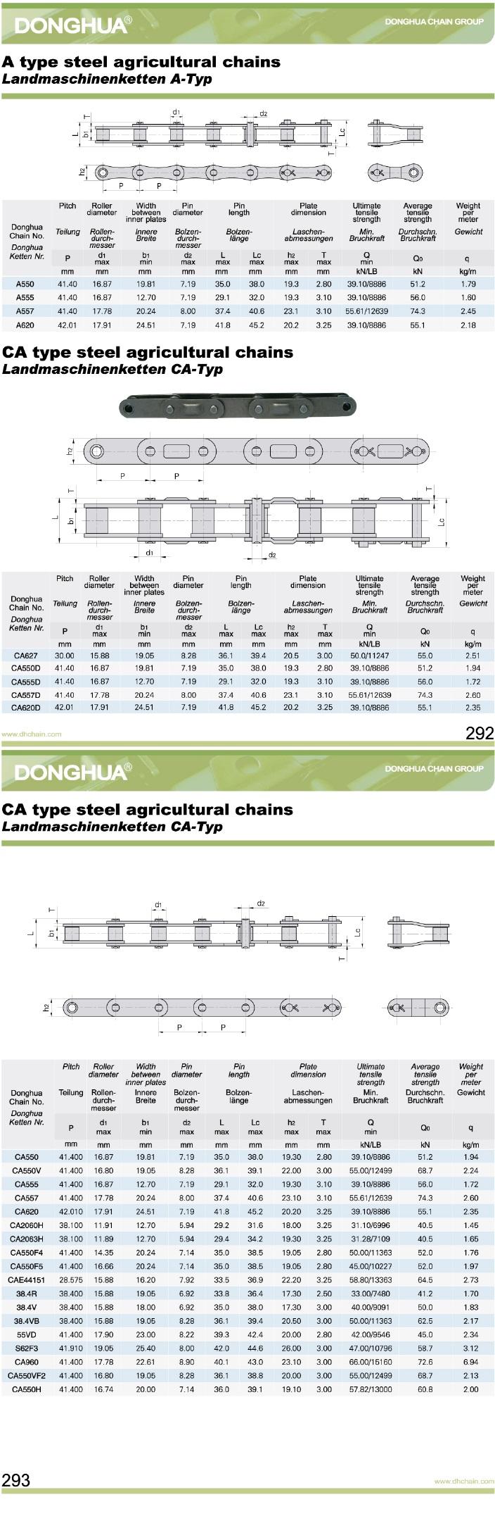 Poľnohospodárske reťaze typ A, CA - rozmery